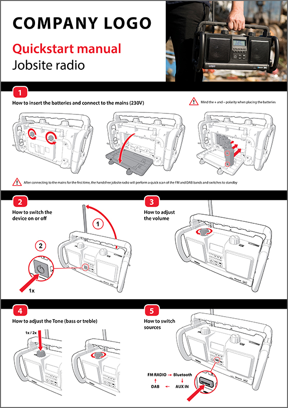 Quick start guide for a portable radio